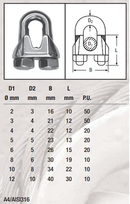 Inox žabica za sajlu - Tehnonautika Zemun